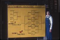 1979 MAIAWSTATE basketball tournament board, March 1979
