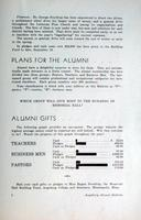 Augsburg Bulletin 1937, Page 07