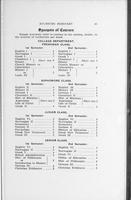 Augsburg College Catalog, 1918-1919, Page 51
